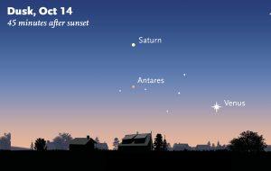 Evening sky toward west in mid-October