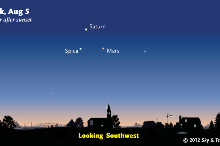 Mars, Saturn, and Spica in August