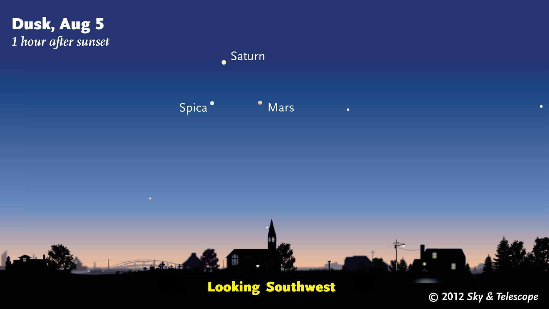 Mars In The Evening Spotlight Sky Amp Telescope