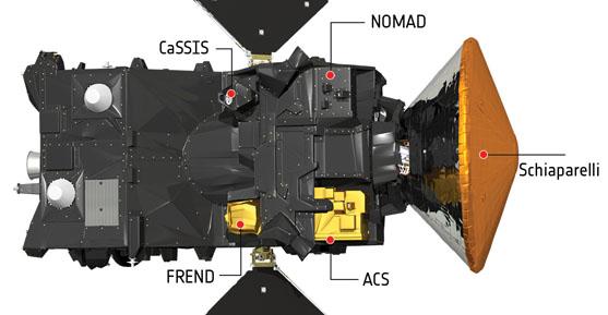 Experiments on ExoMars TGO