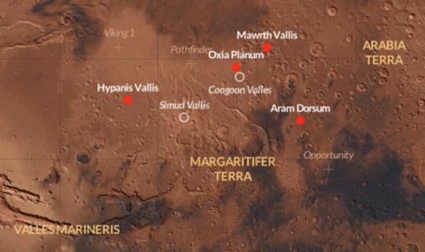 ExoMars sites