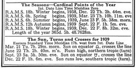 Seasonal tables from the Farmers' Almanac