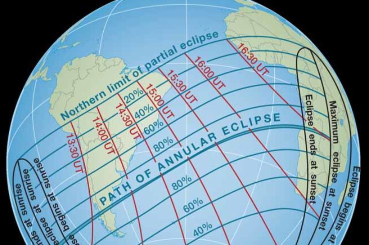 Path of February 2017 annular eclipse