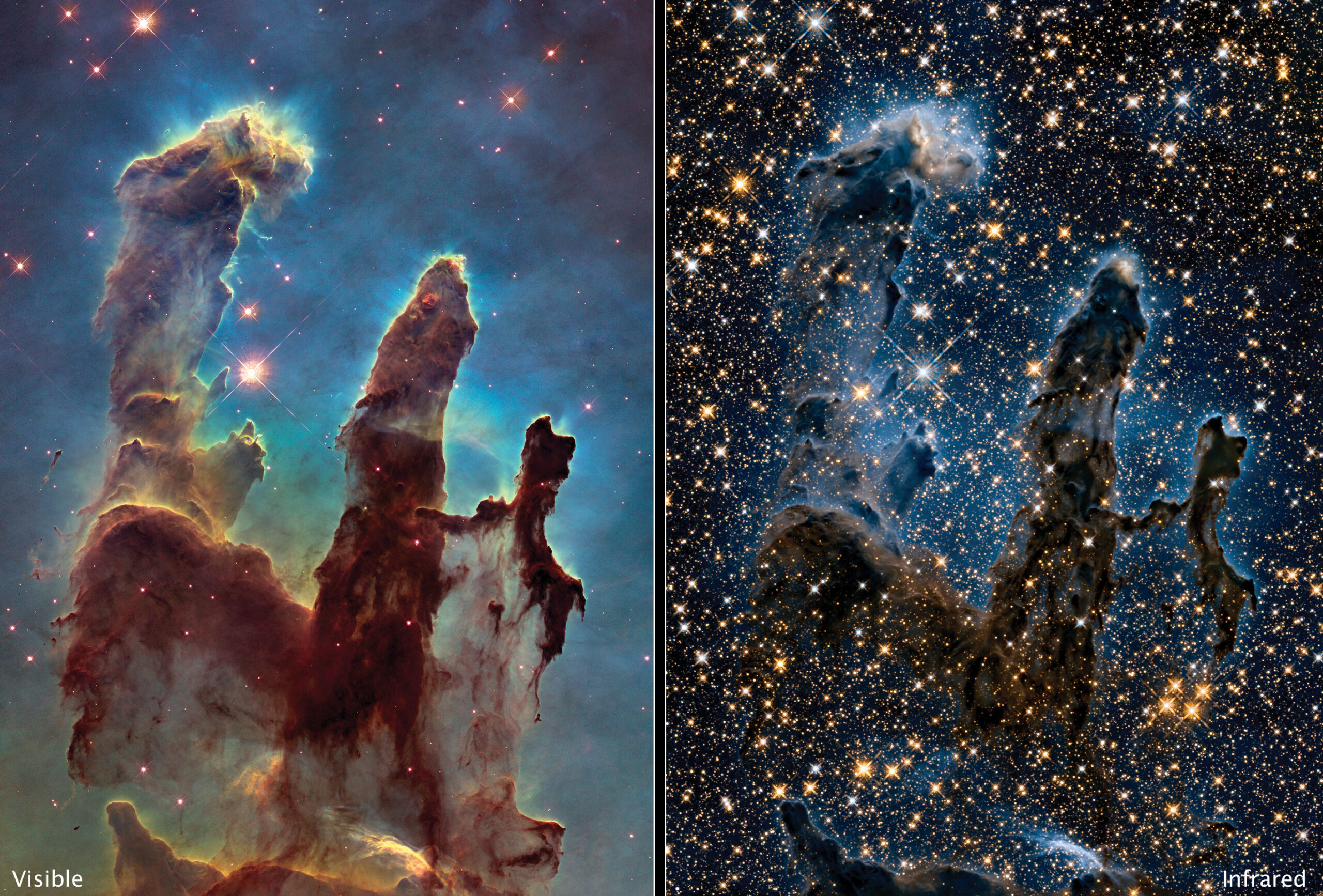Pillars of Creation Hubble