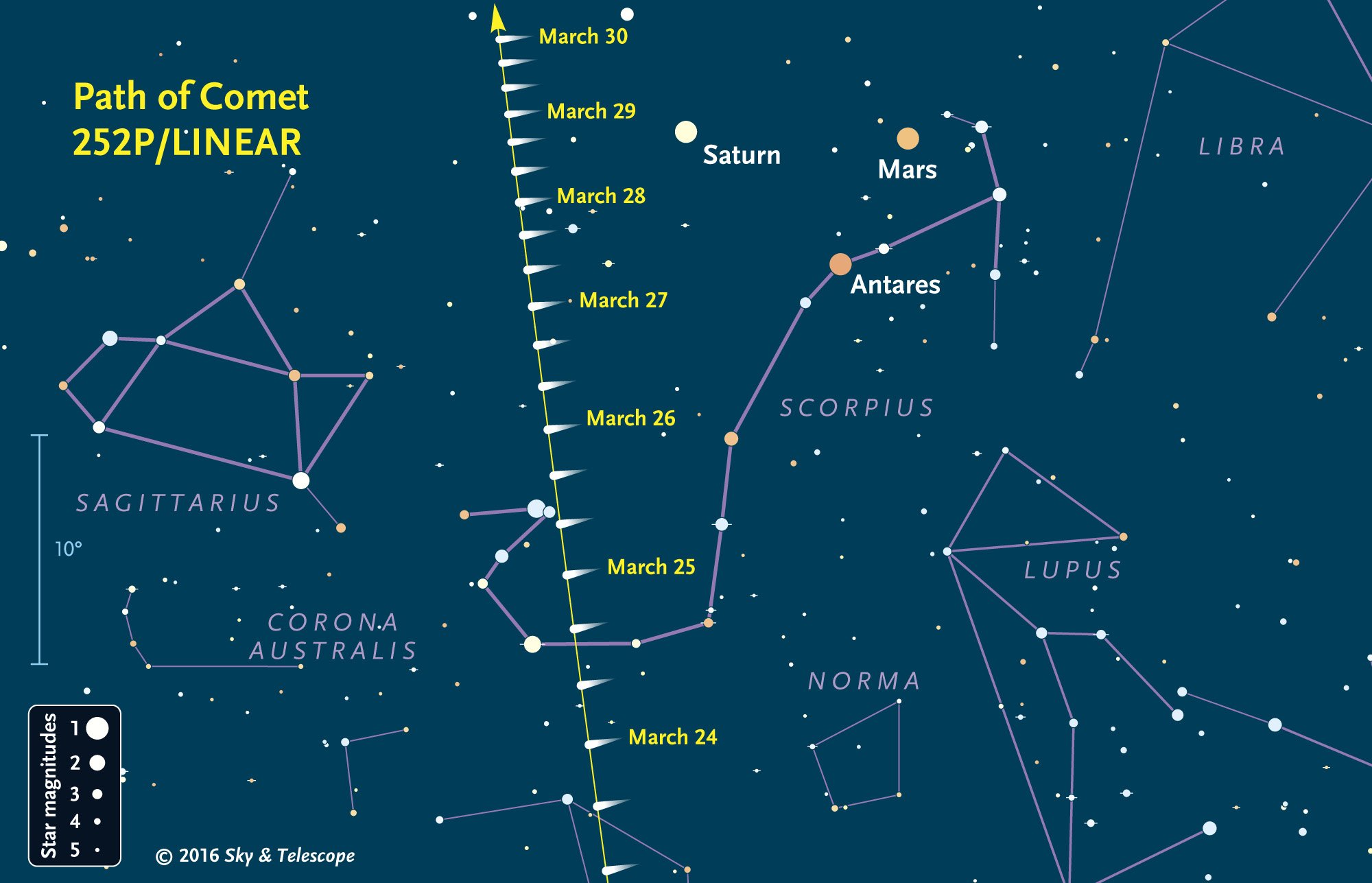 Finder chart for Comet 252P