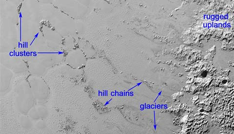 Floating hills on Pluto