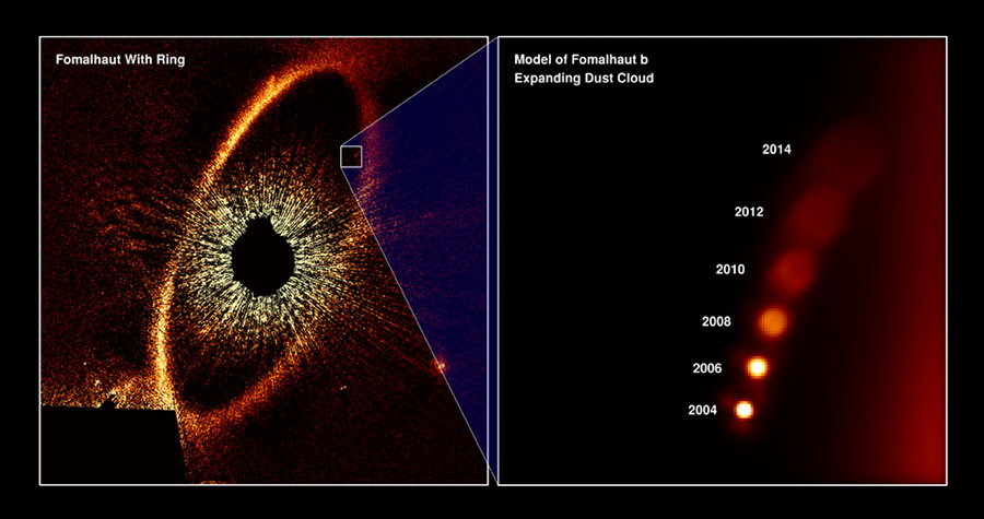 Fomalhaut b image and simulation