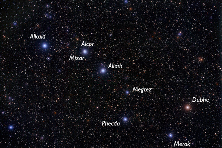 Labeled Big Dipper