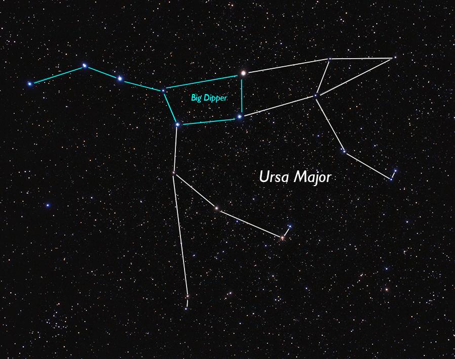 Big Dipper in Ursa Major