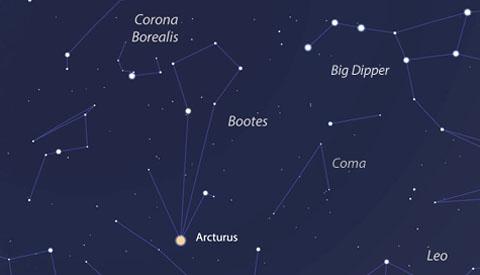 Will We Still Recognize the Sky in 27,800 AD?