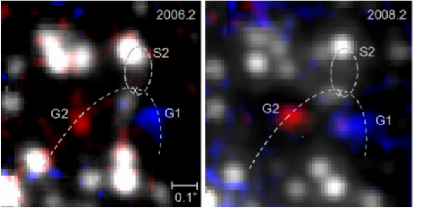 This image shows the position of objects G2 and G1 and the S2 star relative to Sgr A*.