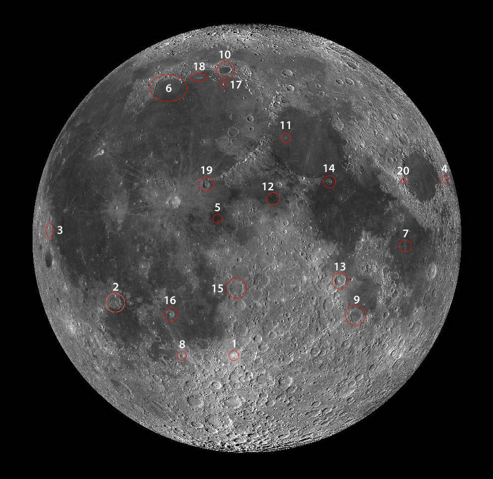 20 Ways to Know Your Moon