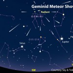 Geminid Meteor Shower 2012