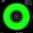 habitable zone of GJ 581