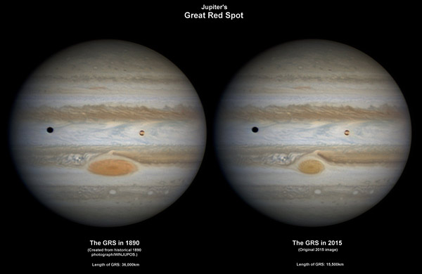 Illustration of Jupiter's Great Red Spot shrinking from 1890 to 2015, by Damian Peach.