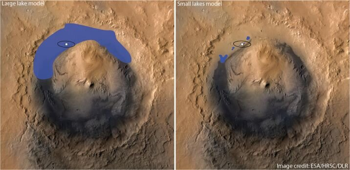 Two scenarios for water in Gale Crater