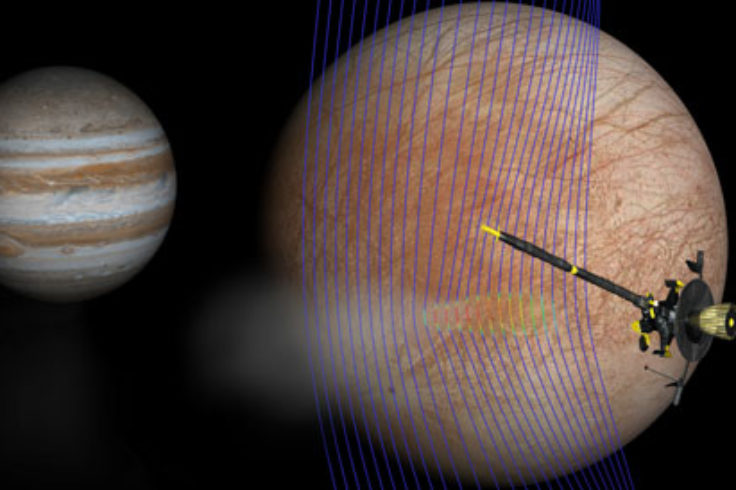 Jupiter, Europa, and Galileo
