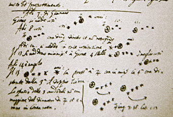 Galileo's notebook