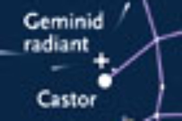 Finding the Geminid meteors' radiant