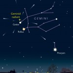Sky map of Geminid radiant