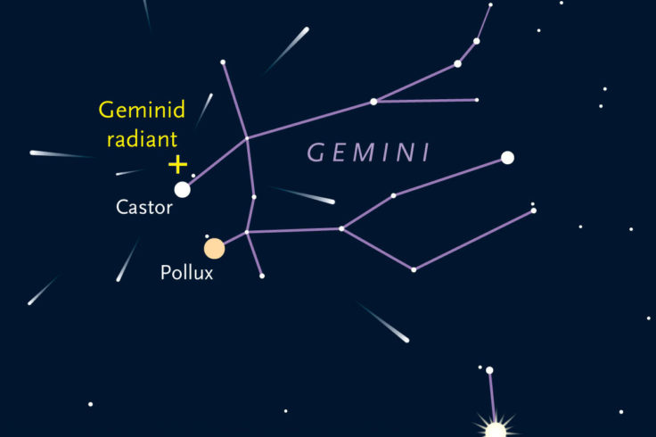 Sky map of Geminid radiant