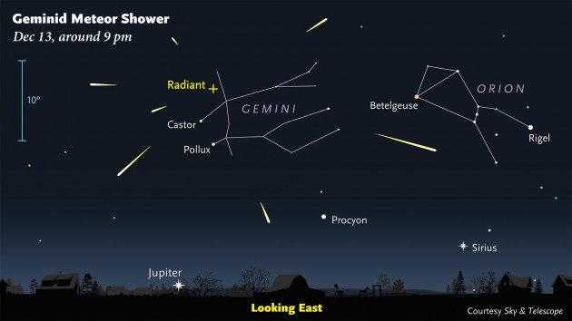 Where to spot the Geminid meteors.