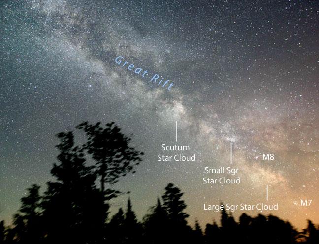 Summer Night Milky Way Delight