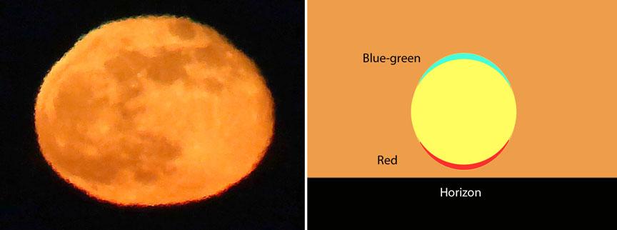 Refracted Moon, Rainbow Sun