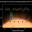 HD219134 Light Curve