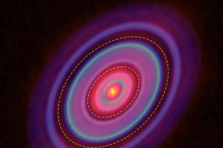 Gas disk around HL Tau