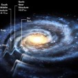 Ripples in the Milky Way's Disk