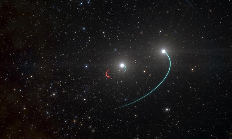 illustration of triple system HR 6819