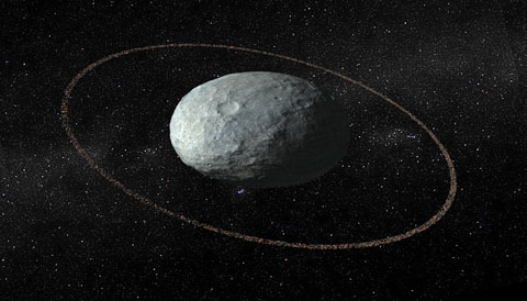 Haumea and its ring