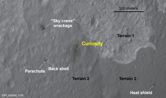 Bird'seye view of Curiosity's landing site