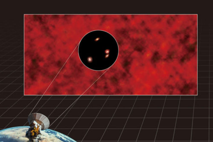 Resolving the Cosmic Infrared Background