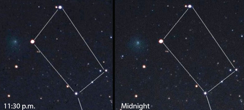 Previous Close Encounter: On May 9–10, 1983, speedy Comet IRAS-Araki-Alcock passed near the star Kochab in the bowl of the Little Dipper. Its movement is obvious in these two exposures taken just a half hour apart.