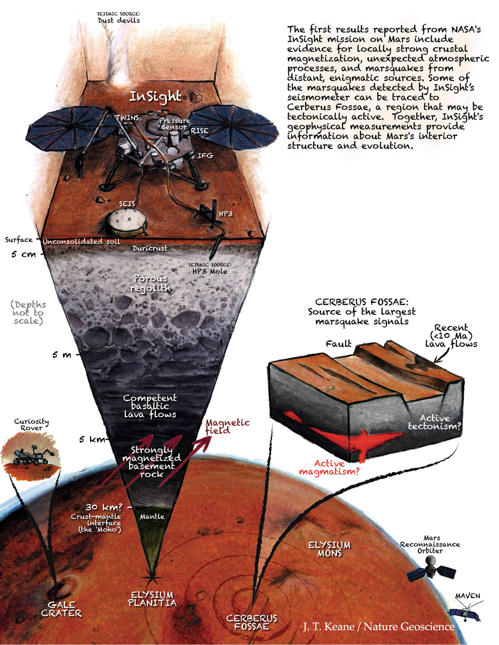 insight mars cutaway