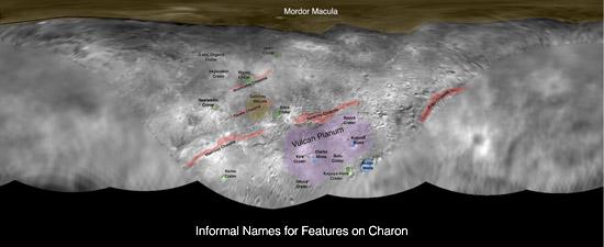Informal names on Charon