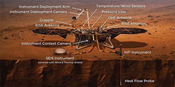 Insight schematic