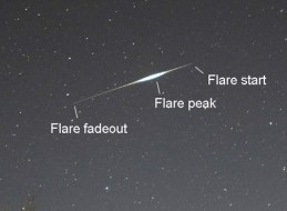 Iridium flare anatomy