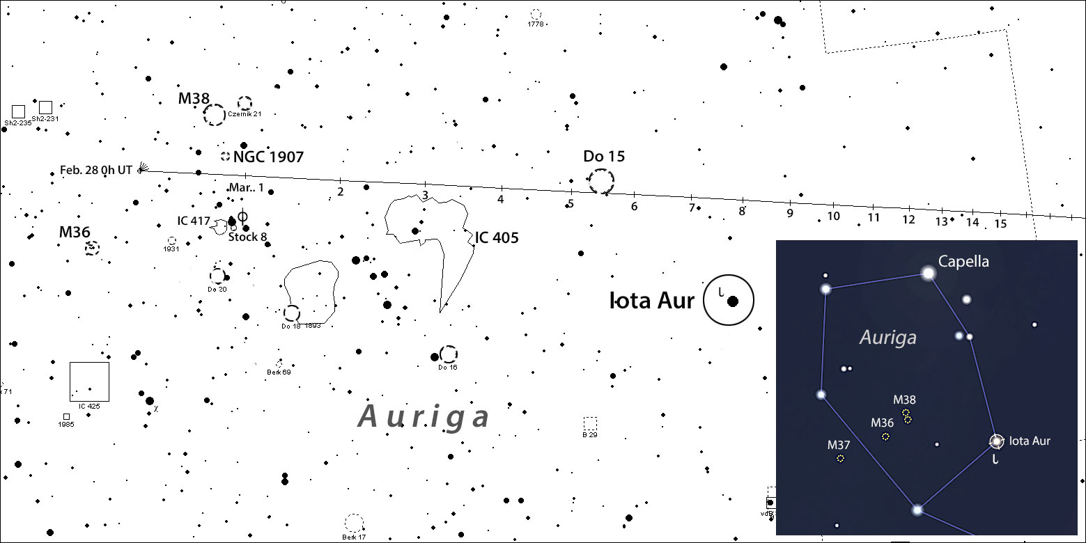 Advancing across Auriga