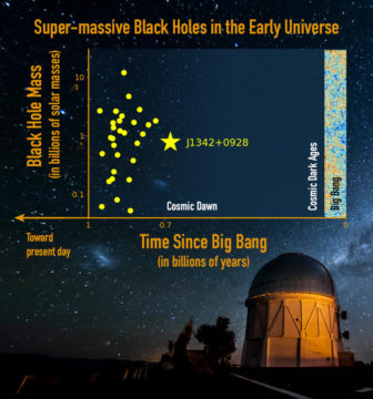 earliest black hole masses