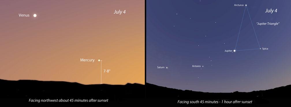 Planets, quiet fireworks