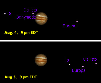Jupiter's moons, Aug. 4-5, 2008