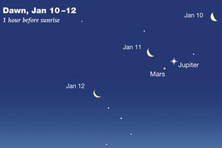 Jupiter-Mars-Moon on January 10-12