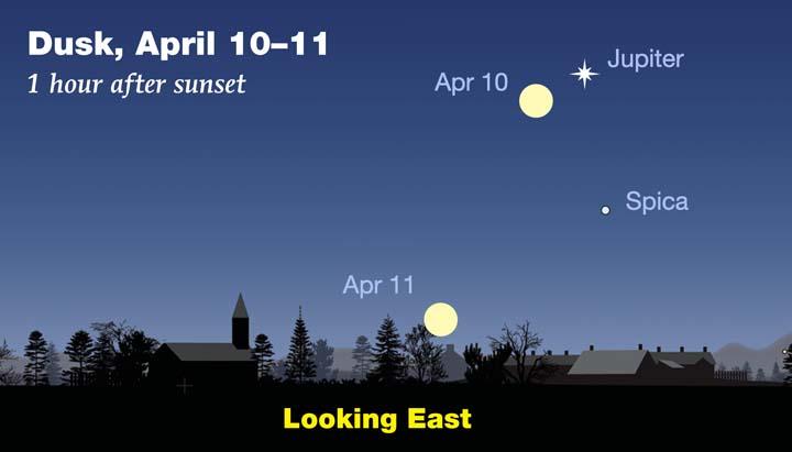 Jupiter-Moon pairing on April 10-11