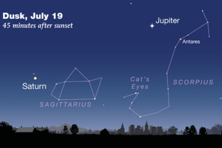 Jupiter and Saturn in July 2019