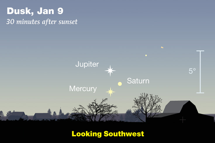 Jupiter-Saturn-Mercury on Jan 9th