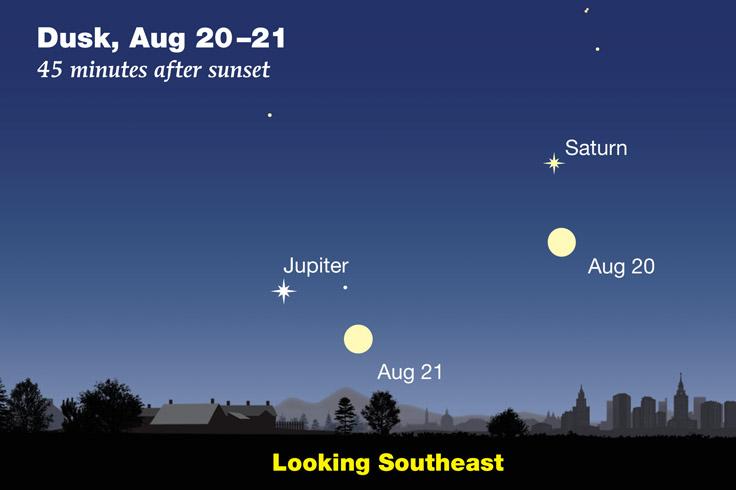 Jupiter-Saturn-Moon in mid-August 2021