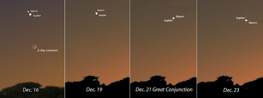 Jupiter and Saturn approach one another